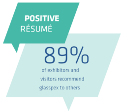 Positive Resume, 96% of exhibitors and visitors recommend glasspex to others
